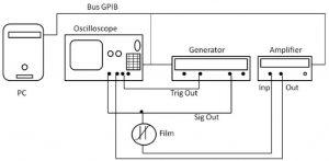 hysteresis loops diagram-1