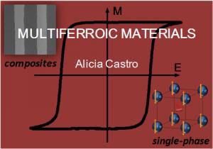 multiferroic materials 500X350 px