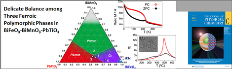 Publication of our recent results on multiferroic morphotropic phase boundaries