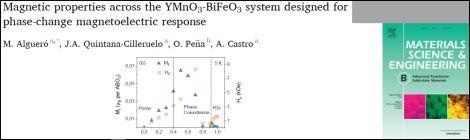 New data published on designed phase-change magnetoelectrics