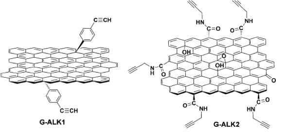 click-chemistry on-graphene